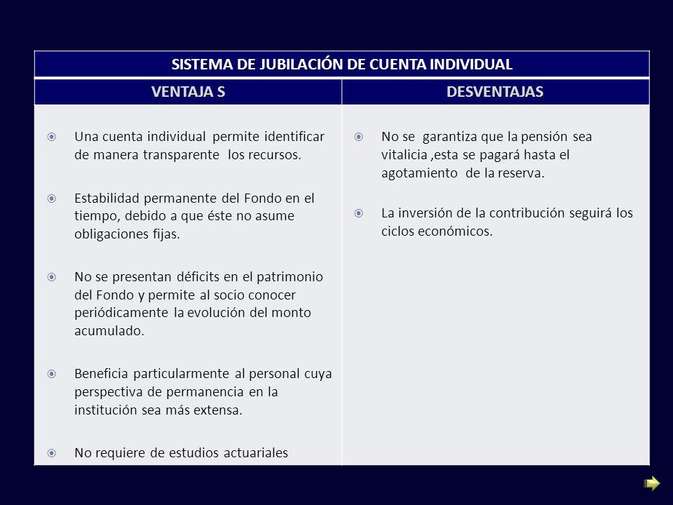 SISTEMA DE JUBILACIÓN DE CUENTA INDIVIDUAL