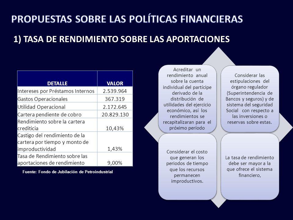 PROPUESTAS SOBRE LAS POLÍTICAS FINANCIERAS