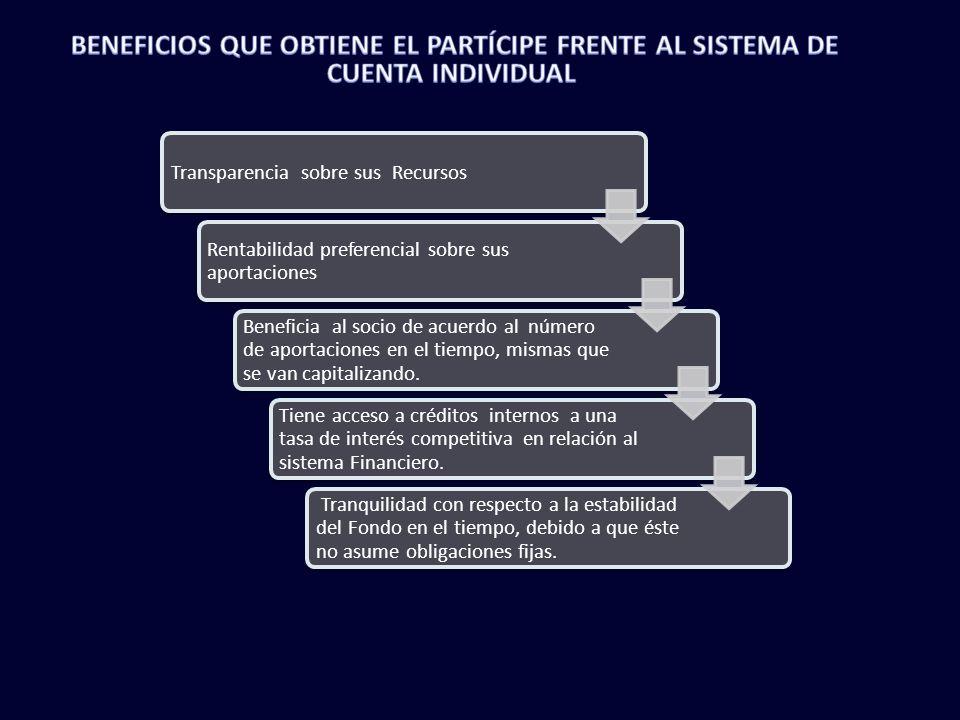 BENEFICIOS QUE OBTIENE EL PARTÍCIPE FRENTE AL SISTEMA DE CUENTA INDIVIDUAL