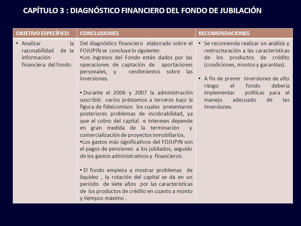 CAPÍTULO 3 : DIAGNÓSTICO FINANCIERO DEL FONDO DE JUBILACIÓN