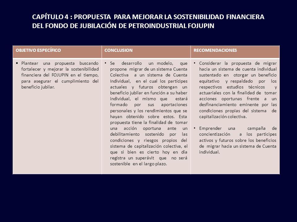 CAPÍTULO 4 : PROPUESTA PARA MEJORAR LA SOSTENIBILIDAD FINANCIERA DEL FONDO DE JUBILACIÓN DE PETROINDUSTRIAL FOJUPIN