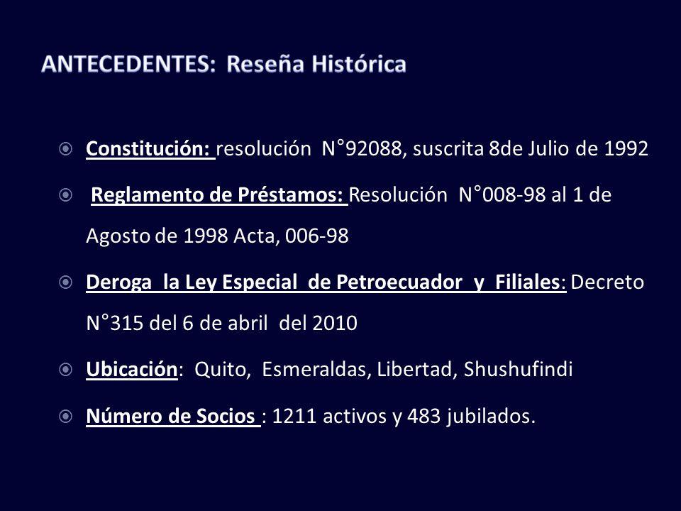 ANTECEDENTES: Reseña Histórica