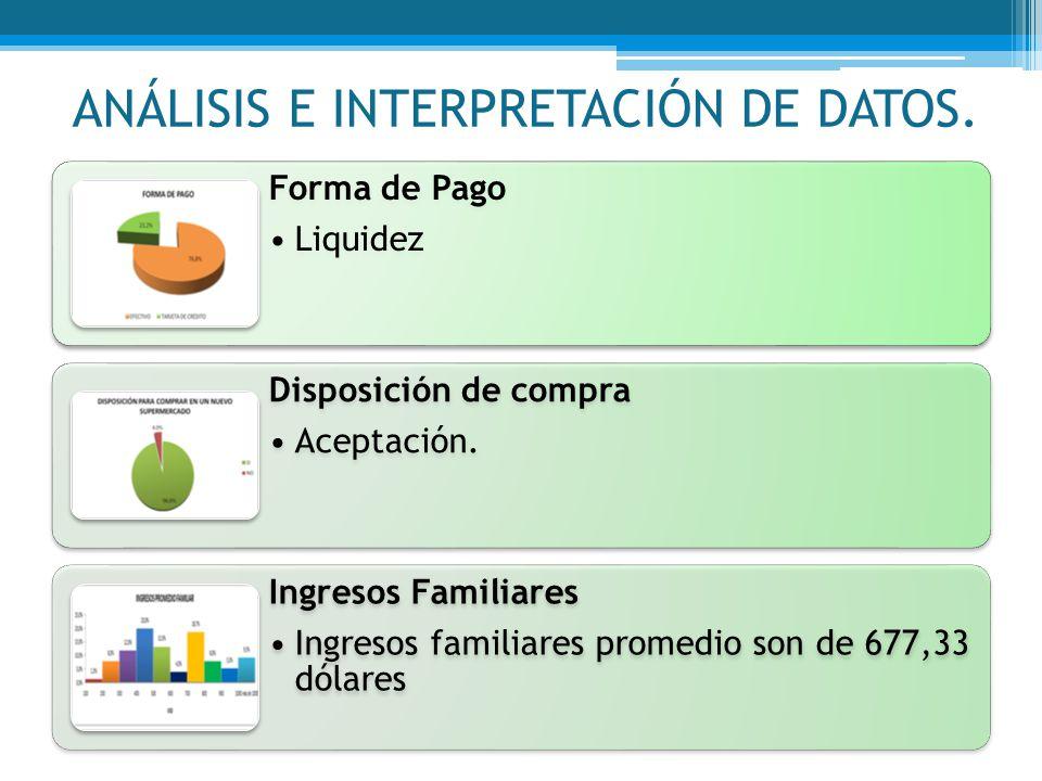 ANÁLISIS E INTERPRETACIÓN DE DATOS.