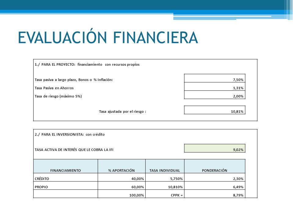 financiera credito maximo