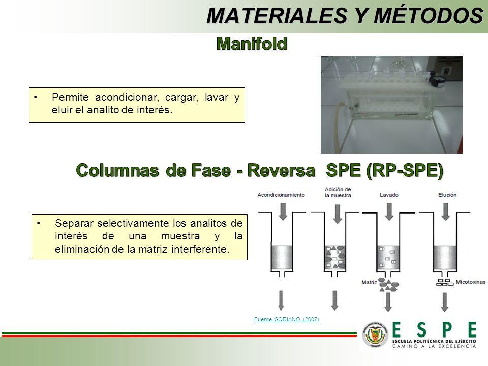 Columnas de Fase - Reversa SPE (RP-SPE)