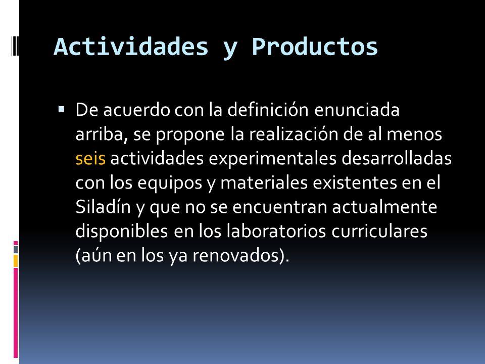Actividades y Productos