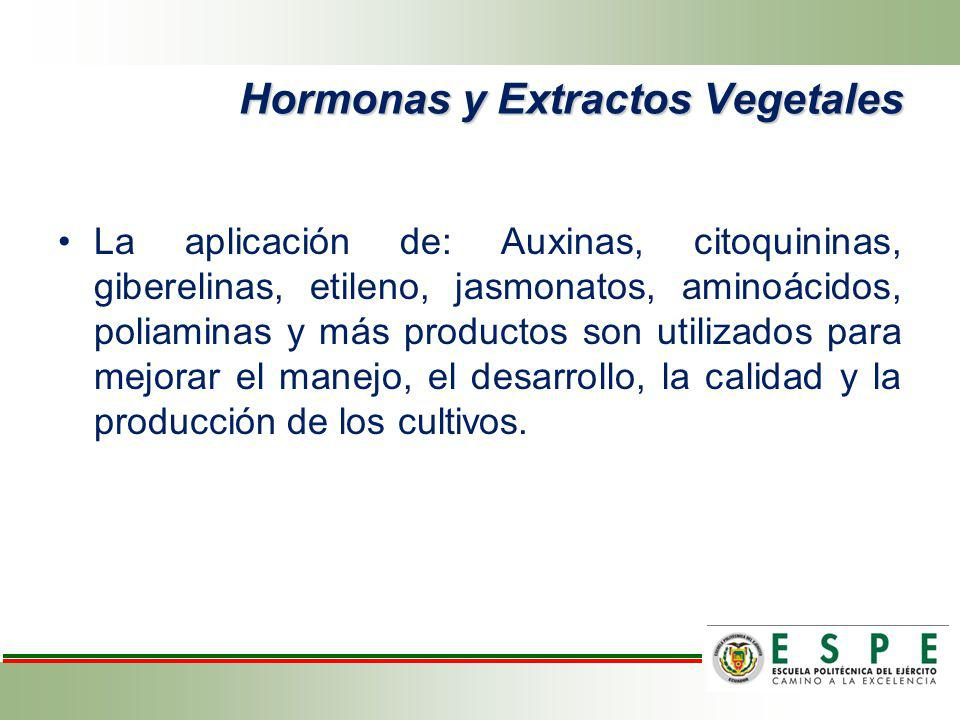 Hormonas y Extractos Vegetales