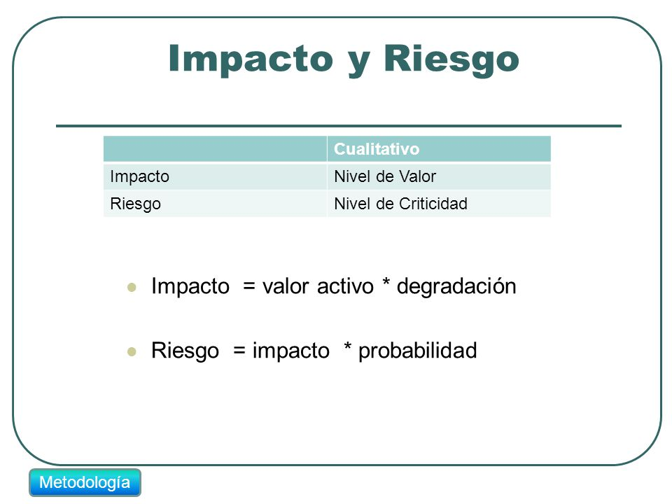 Impacto y Riesgo Impacto = valor activo * degradación