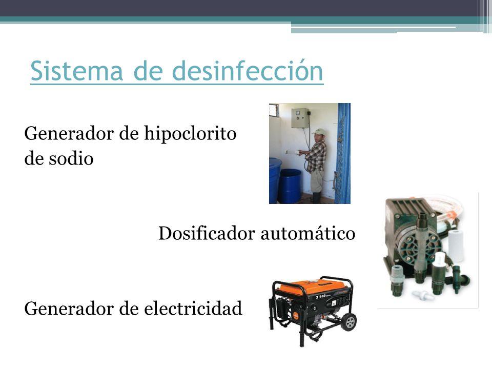 Sistema de desinfección