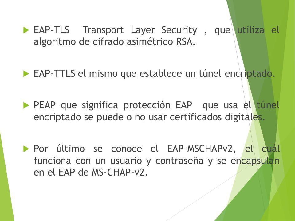 EAP-TLS Transport Layer Security , que utiliza el algoritmo de cifrado asimétrico RSA.