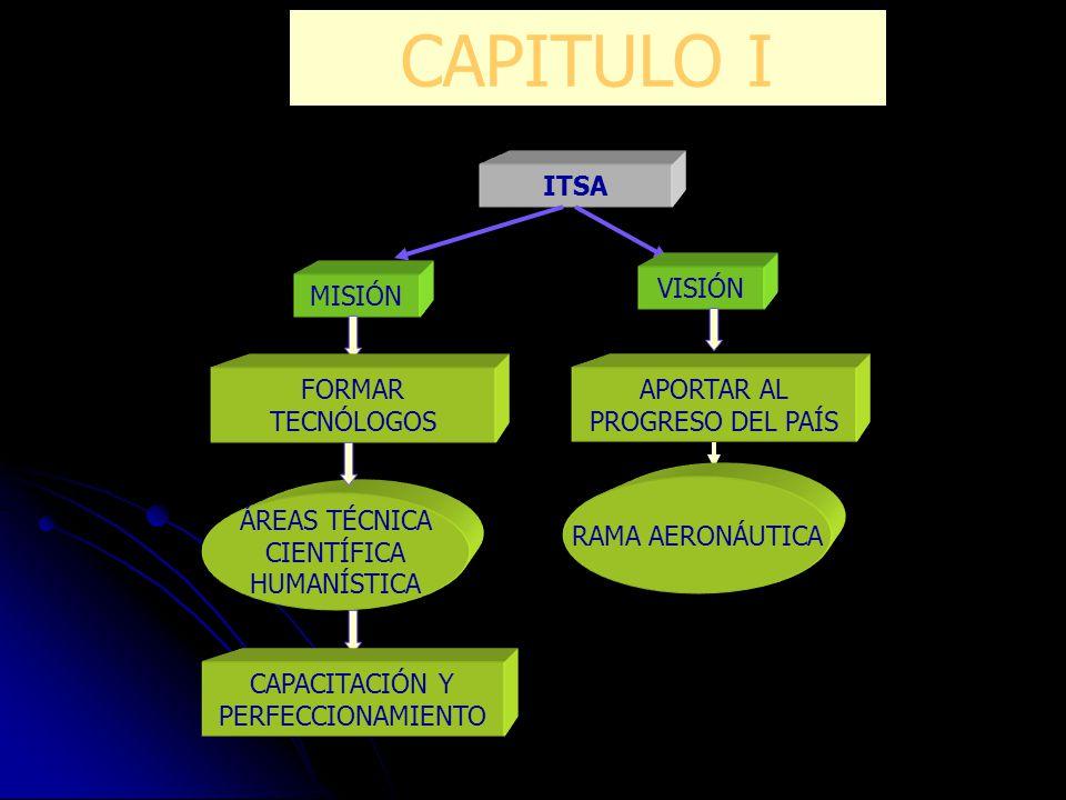 CAPITULO I ITSA VISIÓN MISIÓN FORMAR TECNÓLOGOS