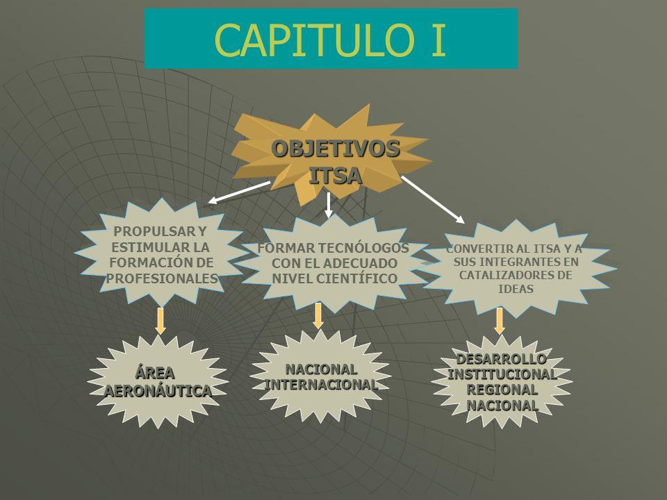 CAPITULO I OBJETIVOS ITSA ÁREA AERONÁUTICA PROPULSAR Y ESTIMULAR LA