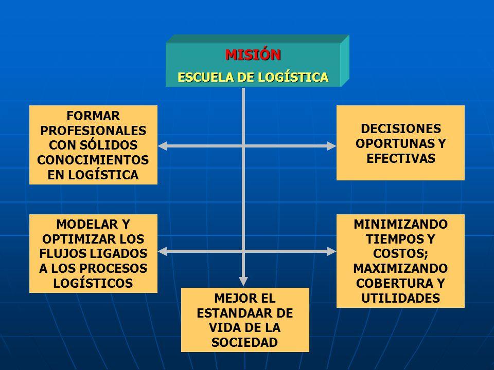 MISIÓN ESCUELA DE LOGÍSTICA