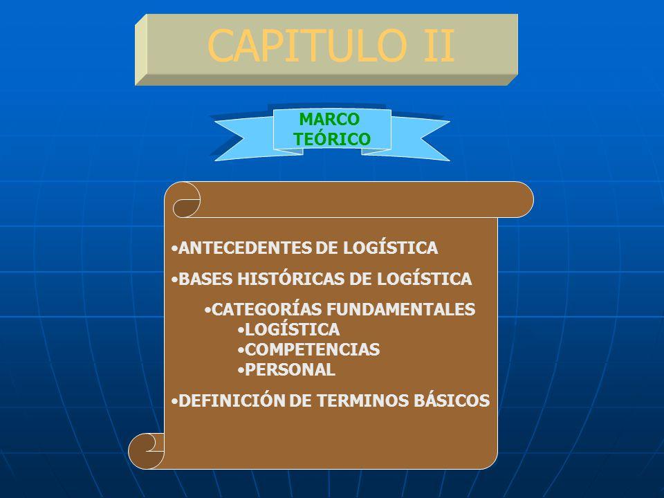 CAPITULO II MARCO TEÓRICO ANTECEDENTES DE LOGÍSTICA