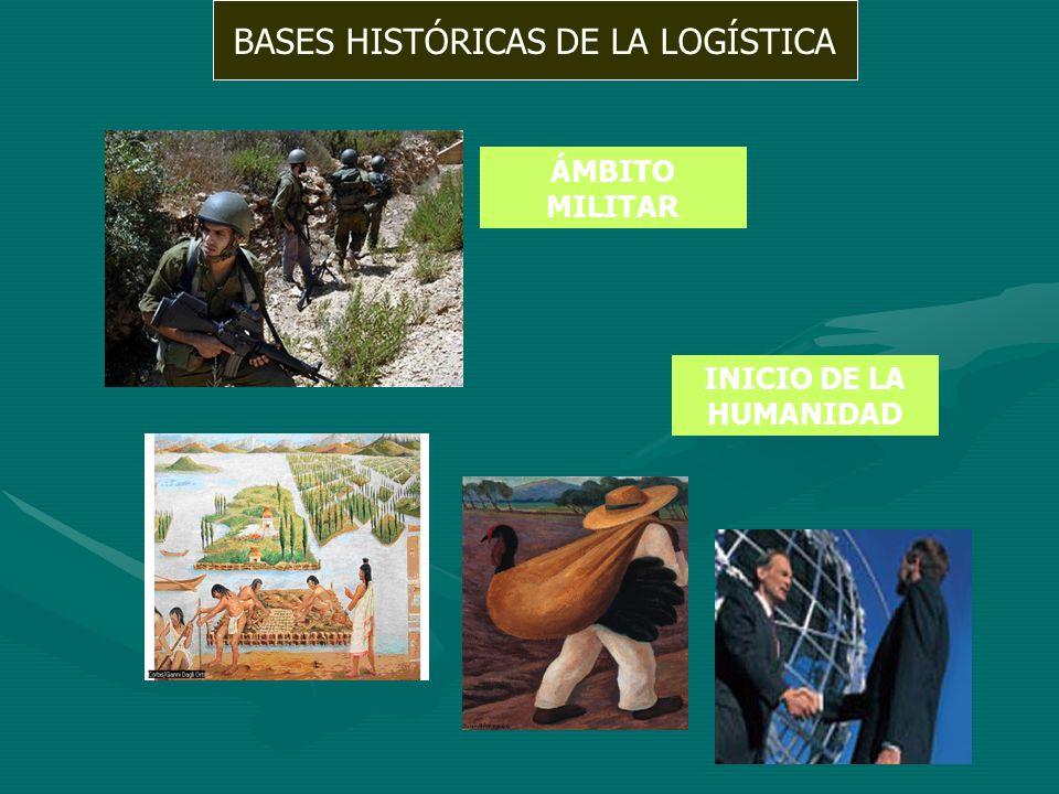 BASES HISTÓRICAS DE LA LOGÍSTICA