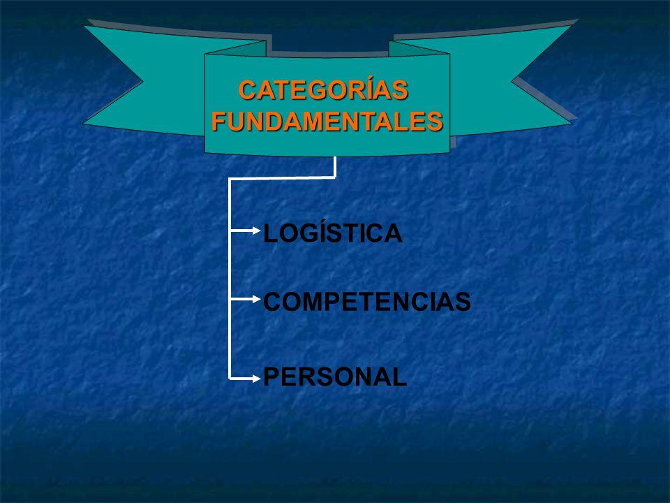CATEGORÍAS FUNDAMENTALES LOGÍSTICA COMPETENCIAS PERSONAL