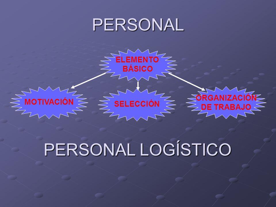 PERSONAL PERSONAL LOGÍSTICO ELEMENTO BÁSICO ORGANIZACIÓN MOTIVACIÓN
