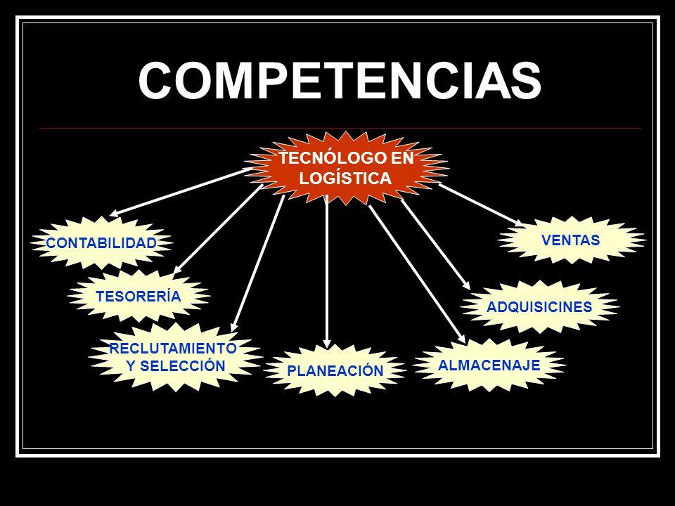 COMPETENCIAS TECNÓLOGO EN LOGÍSTICA CONTABILIDAD VENTAS TESORERÍA