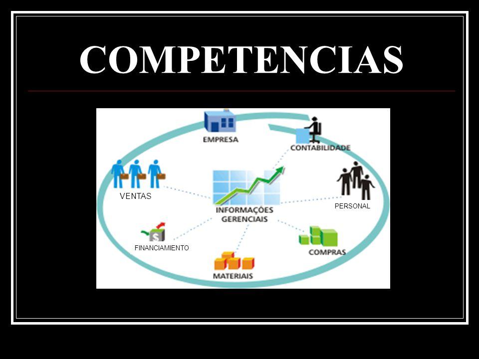 COMPETENCIAS VENTAS FINANCIAMIENTO PERSONAL
