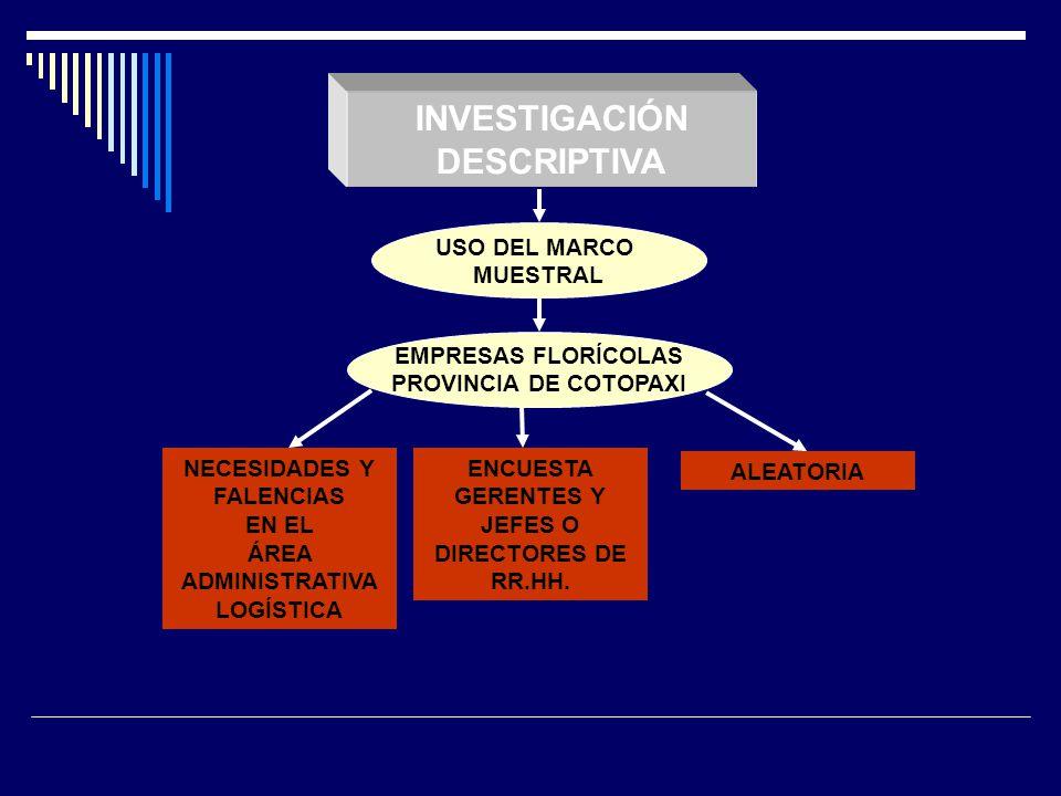 INVESTIGACIÓN DESCRIPTIVA GERENTES Y JEFES O DIRECTORES DE RR.HH.