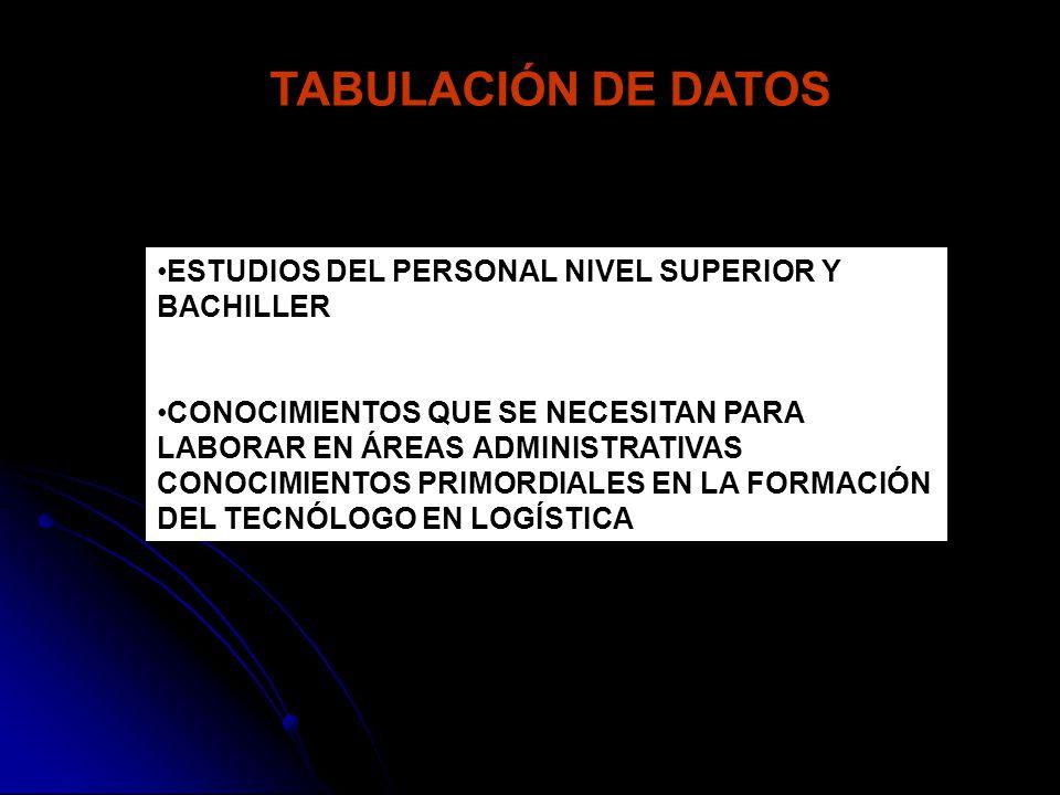 TABULACIÓN DE DATOS ESTUDIOS DEL PERSONAL NIVEL SUPERIOR Y BACHILLER