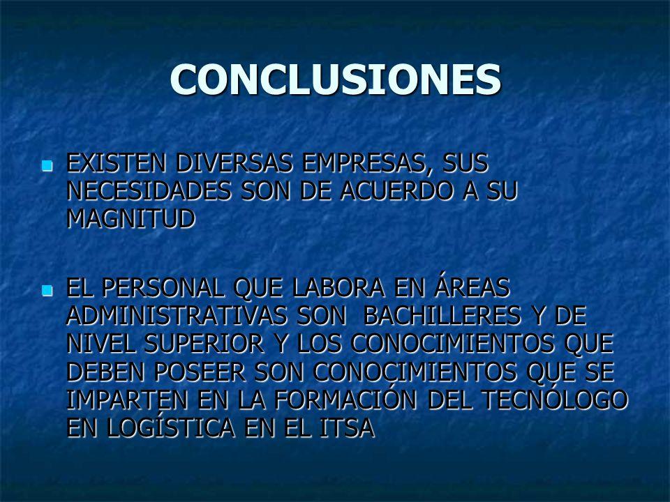 CONCLUSIONES EXISTEN DIVERSAS EMPRESAS, SUS NECESIDADES SON DE ACUERDO A SU MAGNITUD.