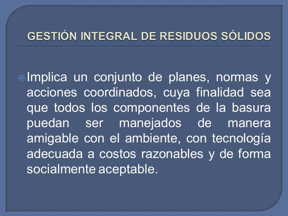 GESTIÓN INTEGRAL DE RESIDUOS SÓLIDOS