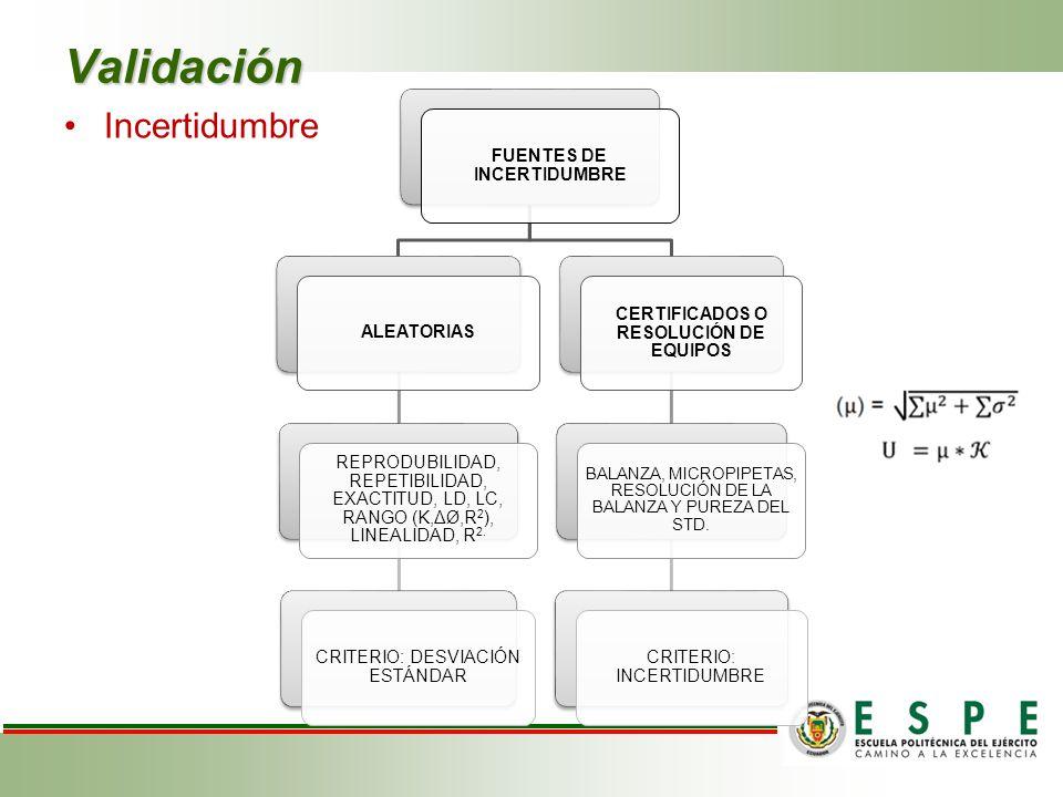 FUENTES DE INCERTIDUMBRE CERTIFICADOS O RESOLUCIÓN DE EQUIPOS