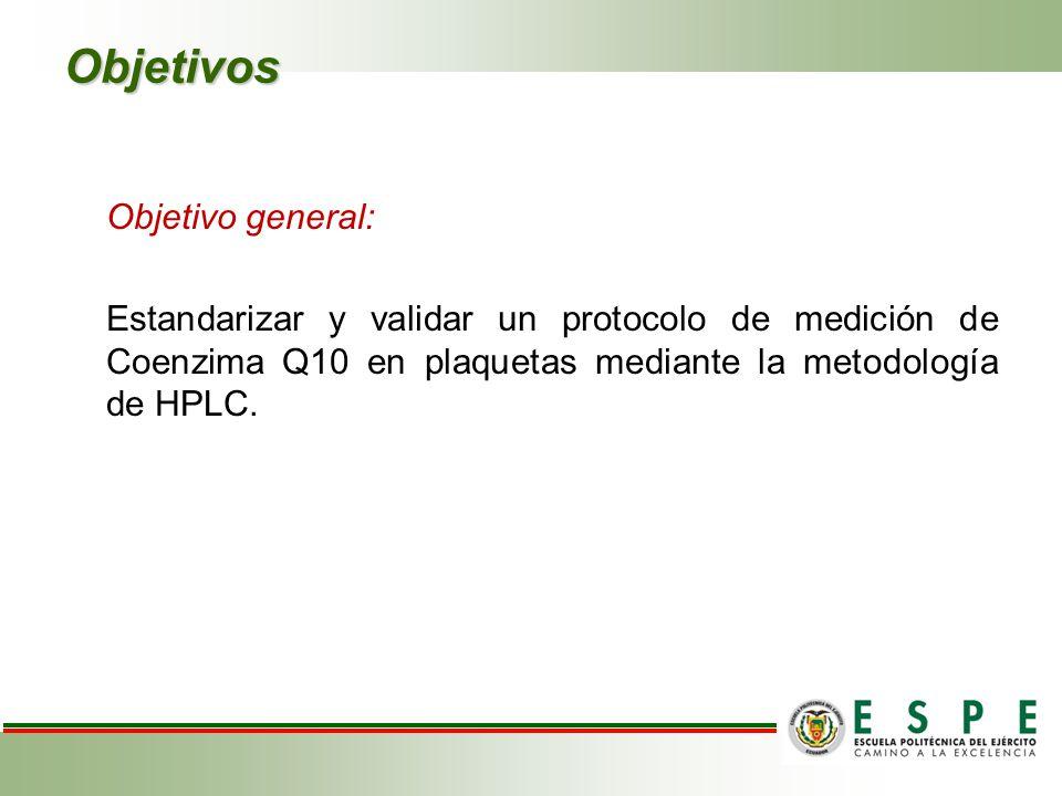 Objetivos Objetivo general: Estandarizar y validar un protocolo de medición de Coenzima Q10 en plaquetas mediante la metodología de HPLC.