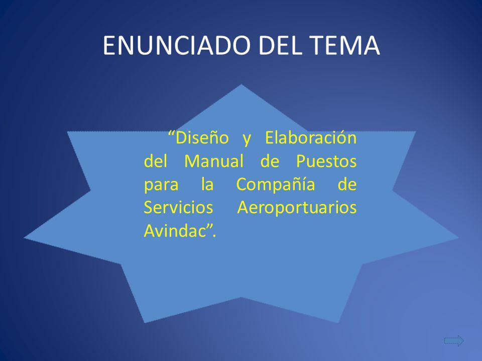 ENUNCIADO DEL TEMA Diseño y Elaboración del Manual de Puestos para la Compañía de Servicios Aeroportuarios Avindac .