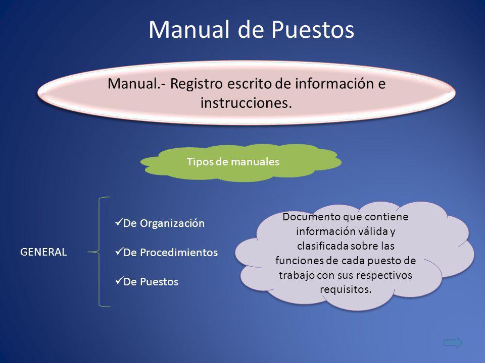 Manual.- Registro escrito de información e instrucciones.