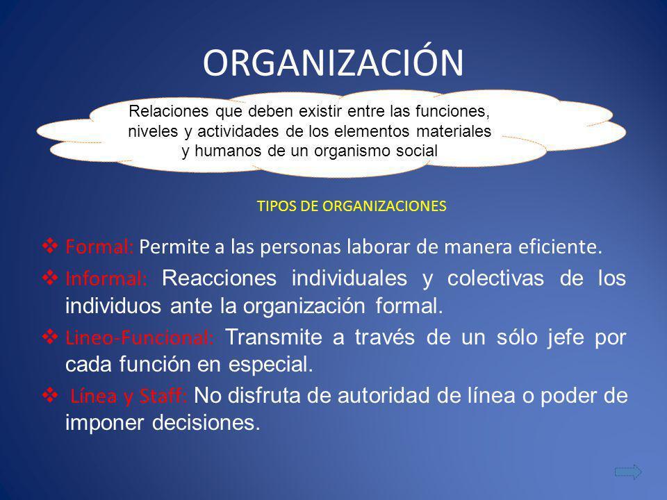ORGANIZACIÓN Relaciones que deben existir entre las funciones, niveles y actividades de los elementos materiales y humanos de un organismo social.