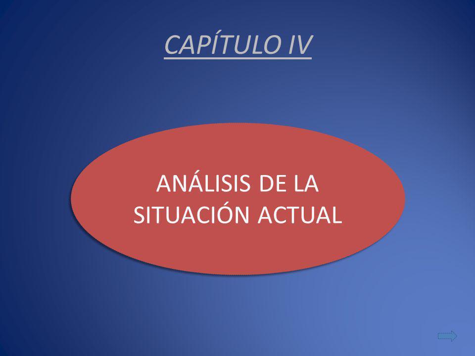 ANÁLISIS DE LA SITUACIÓN ACTUAL