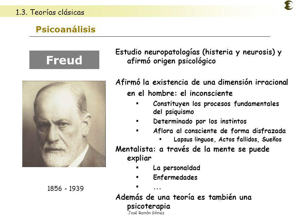 Freud Psicoanálisis 1.3. Teorías clásicas