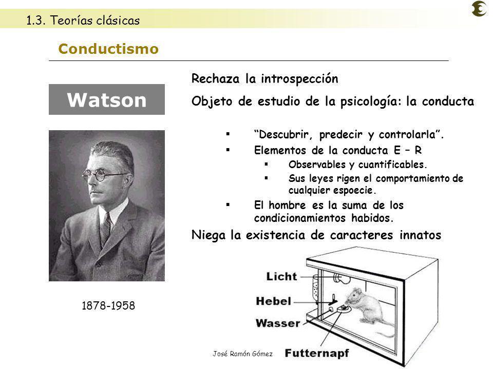 Watson Conductismo 1.3. Teorías clásicas Rechaza la introspección