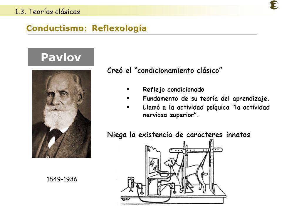 Conductismo: Reflexología