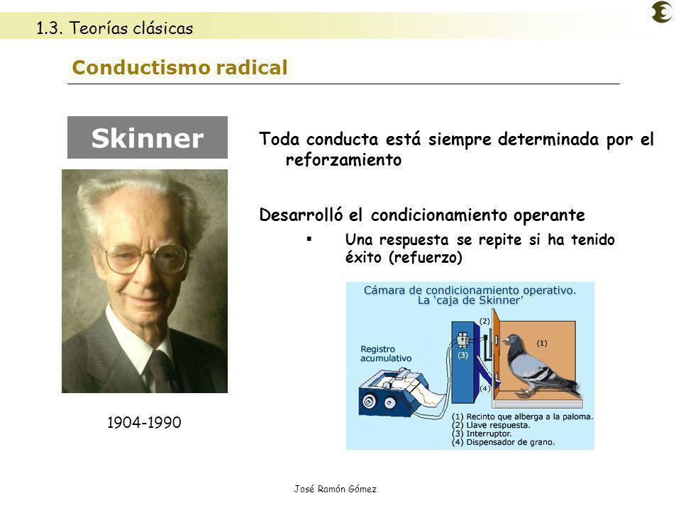 Skinner Conductismo radical 1.3. Teorías clásicas