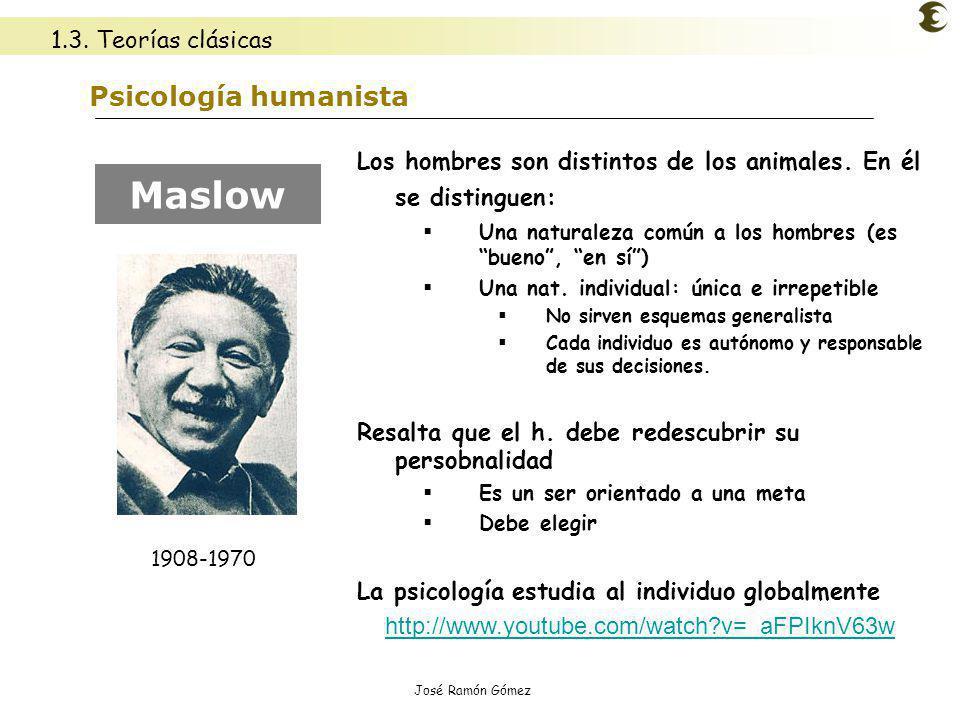 Maslow Psicología humanista 1.3. Teorías clásicas