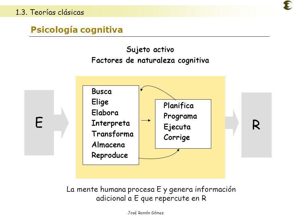 Factores de naturaleza cognitiva