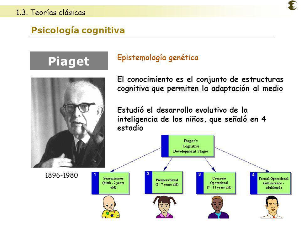 Piaget Psicología cognitiva 1.3. Teorías clásicas