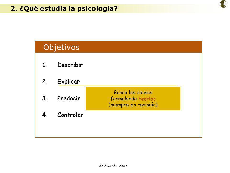 Objetivos 2. ¿Qué estudia la psicología Describir Explicar Predecir