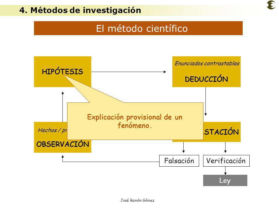 Explicación provisional de un fenómeno.
