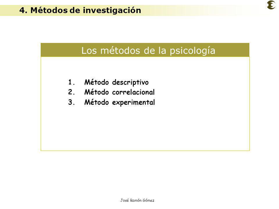 Los métodos de la psicología