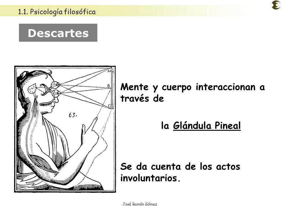 1.1. Psicología filosófica