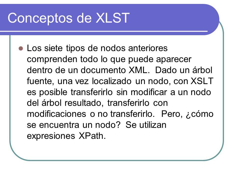 Conceptos de XLST