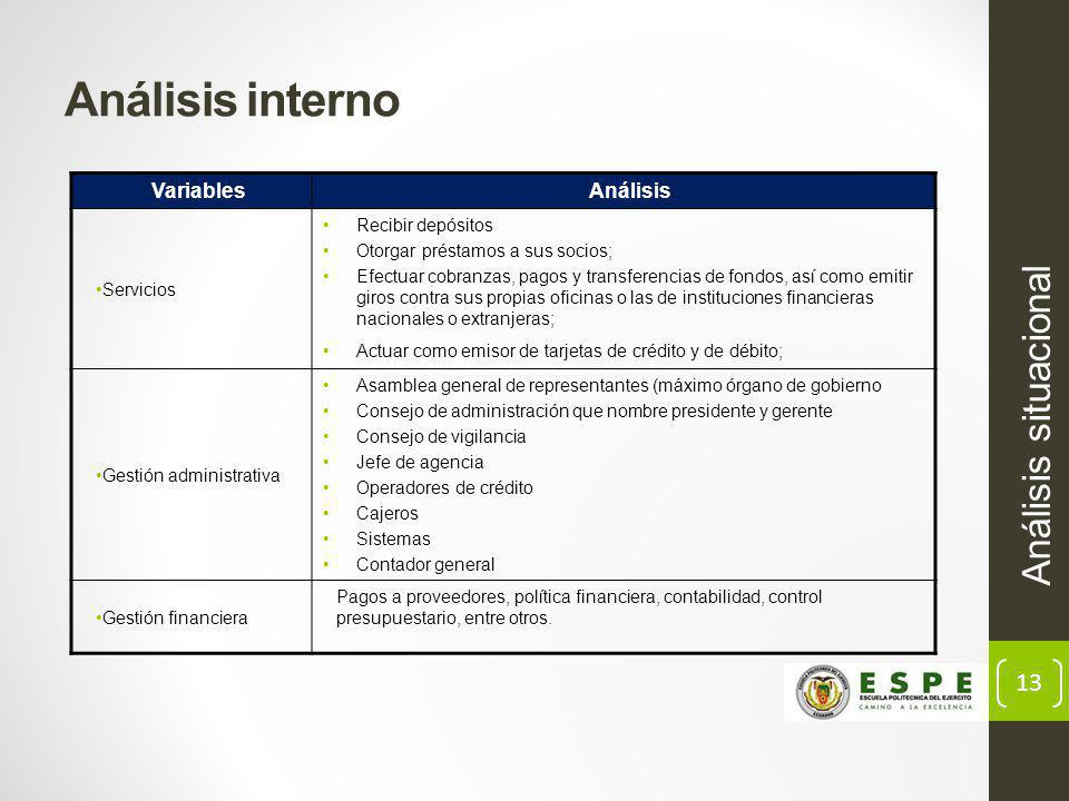 Análisis interno Análisis situacional Variables Análisis Servicios