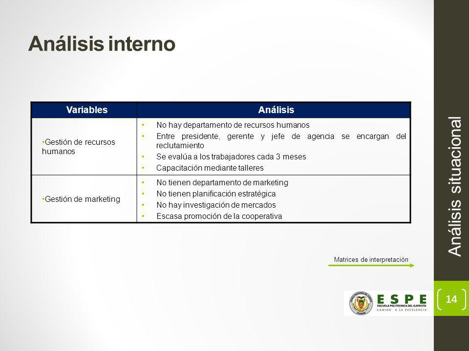 Matrices de interpretación