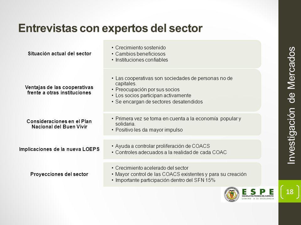 Entrevistas con expertos del sector