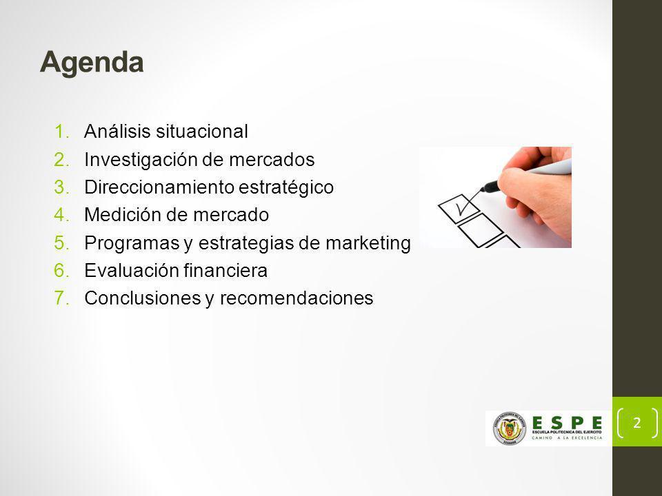 Agenda Análisis situacional Investigación de mercados