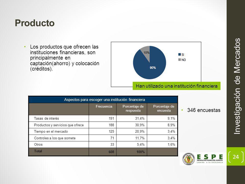 Producto Investigación de Mercados